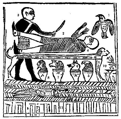 エジプト人に伝道をして殺されそうになるアブラハム
