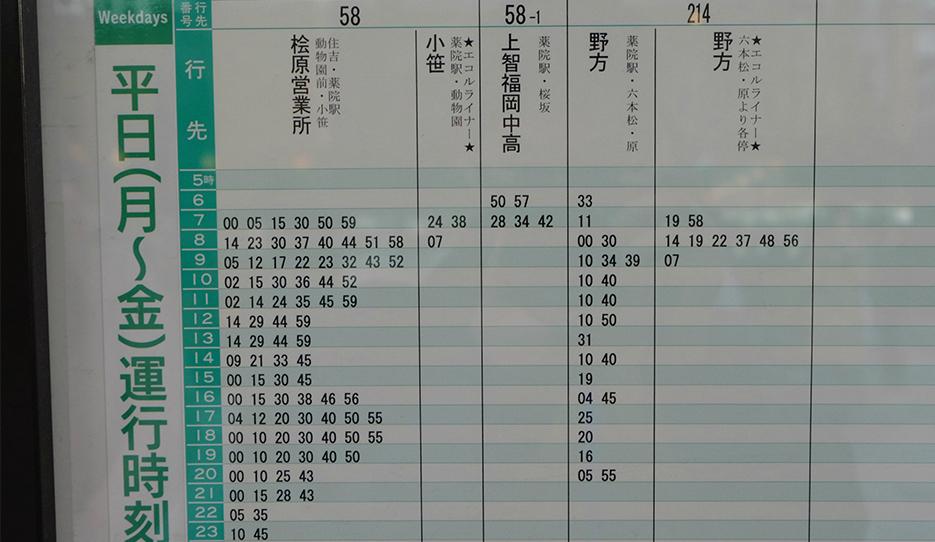 博多駅発のバス平日時刻表