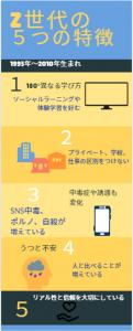 Z世代について5つの特徴をまとめたインフォグラフィック