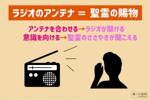 聖霊を感じることとラジオの電波をキャッチすることのたとえ